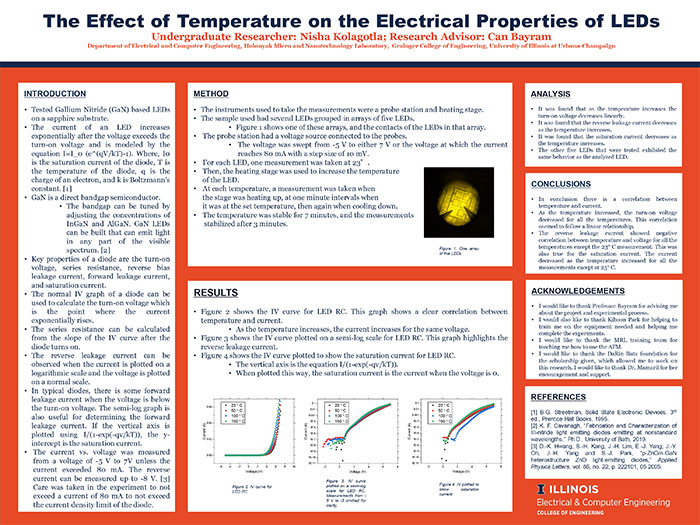 Nisha Kolagotla's poster on LEDs